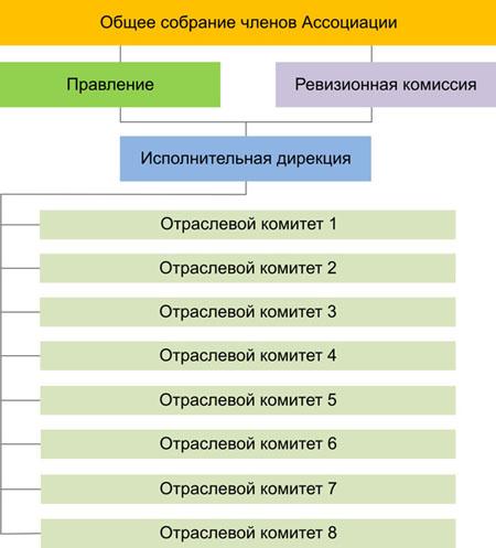 Структура_ассоциации_1_450